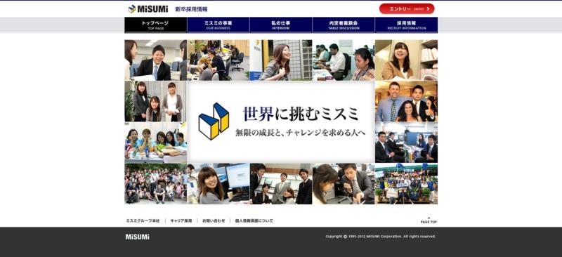 色々な社員の顔と仕事に取り組んでいる様子を写真に使うミスミの新卒採用サイト